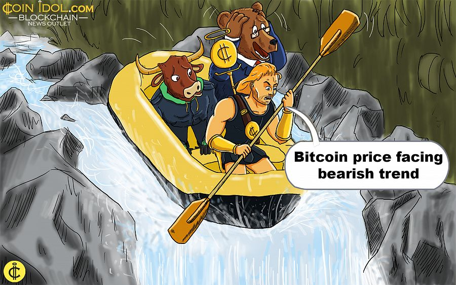 Bitcoin price facing bearish trend
