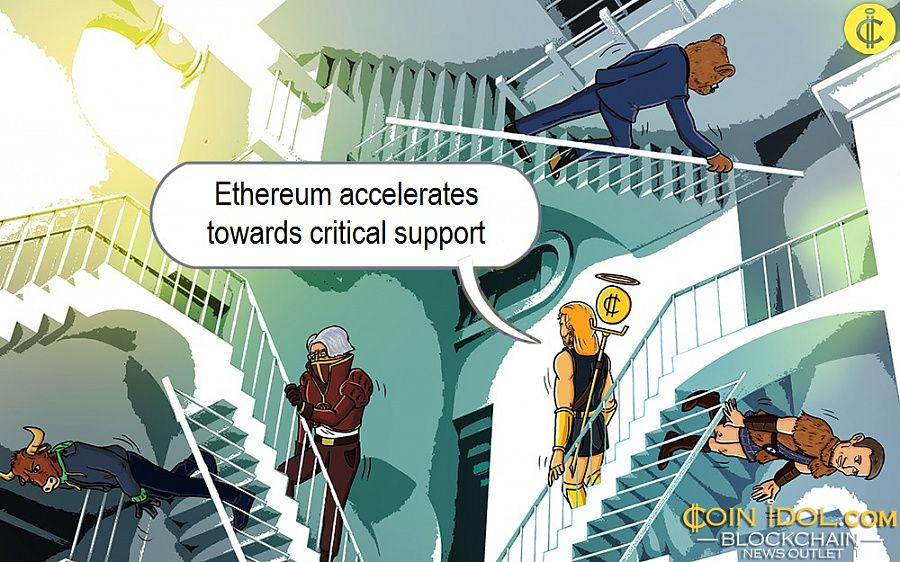 Ethereum accelerates towards critical support