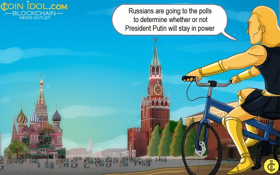 Russians are going to the polls to determine whether or not President Putin will stay in power
