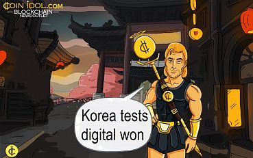 The Bank of Korea Rolls Out a Pilot Program for Testing Digital Won