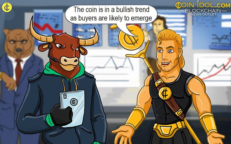 The coin is in a bullish trend as buyers are likely to emerge