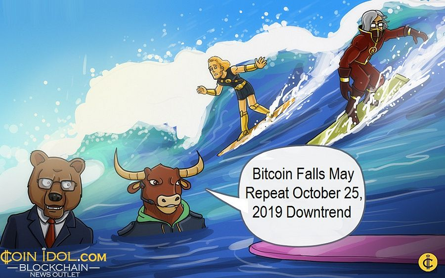 Bitcoin Falls May Repeat October 25, 2019 Downtrend