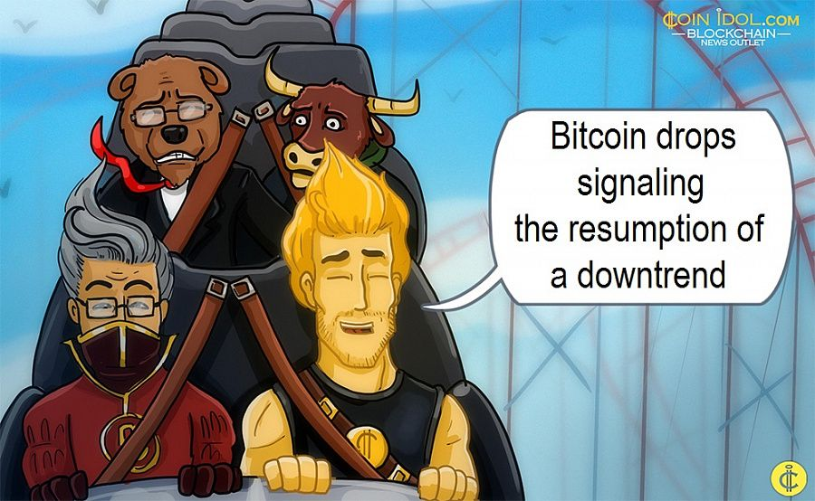 Bitcoin drops signaling the resumption of a downtrend
